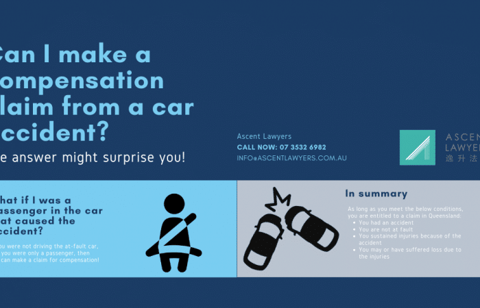 Preview image for infographic about who can make a claim from a car accident